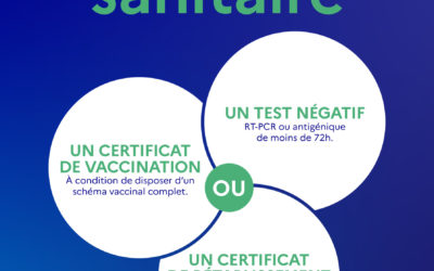 L'affiche illustre les gestes à adopter pour se protéger du coronavirus.